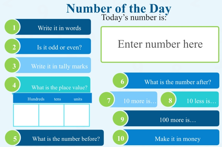 P3 Number of the day